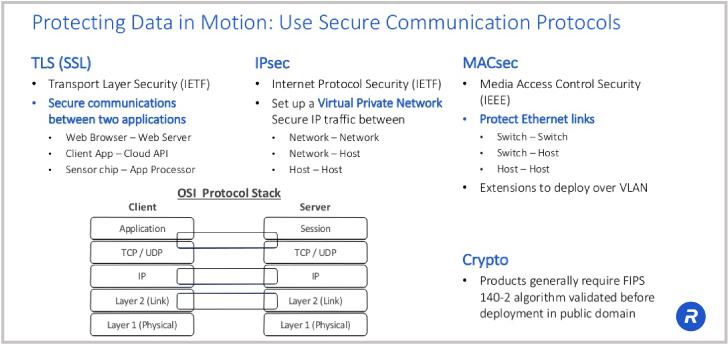 use-secure-protocols-macsec