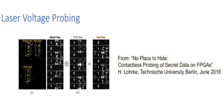 Laser Voltage Probing